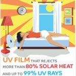 UV Film Protection - SignWorld Malta